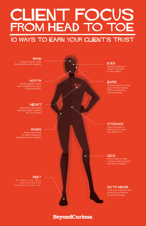 Anatomy of Trusted Client Relationships.jpg resized 600